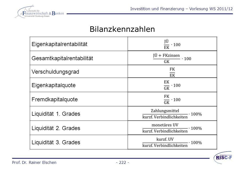Investition und Finanzierung – Vorlesung WS 2011/12 Prof. Dr. Rainer Elschen Finanzierungsregeln - 221 - vertikale Finanzierungsregel horizontale Fina