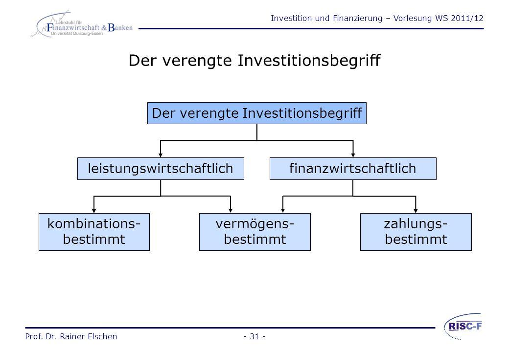 Investition und Finanzierung – Vorlesung WS 2011/12 Prof. Dr. Rainer Elschen- 30 - 2Management der Kapitalverwendung (Investition)