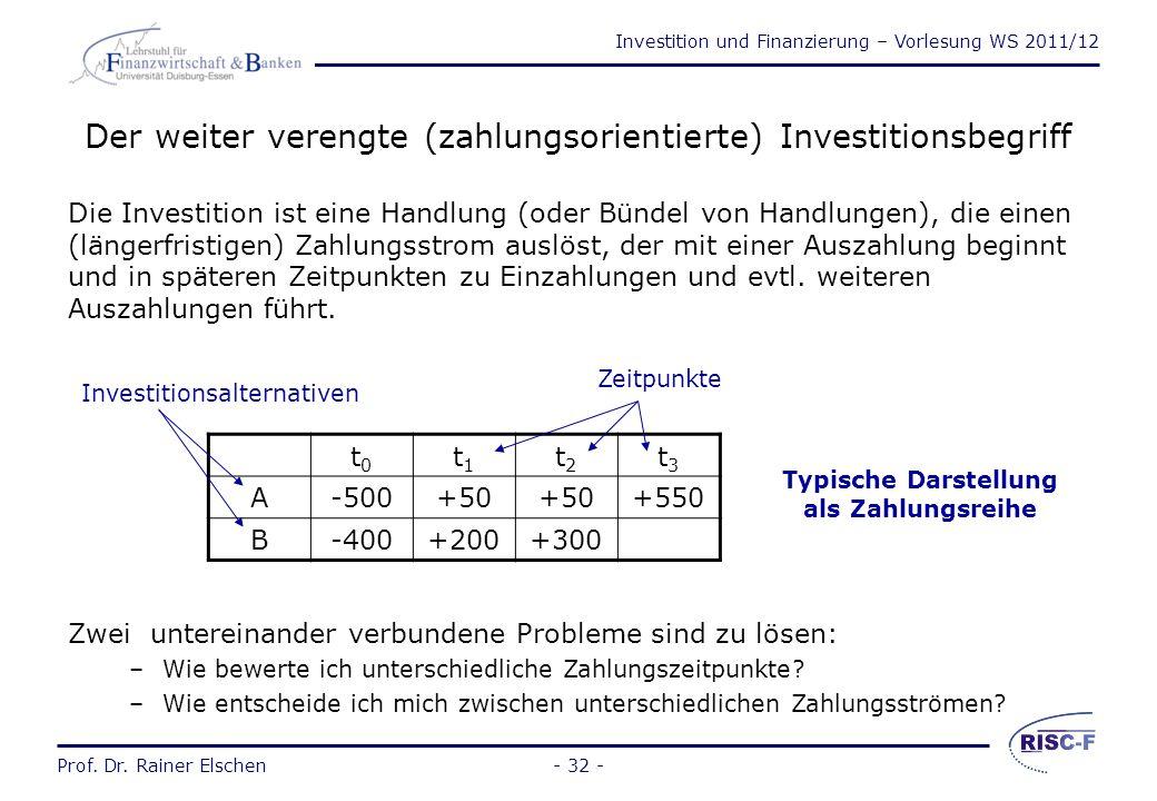 Investition und Finanzierung – Vorlesung WS 2011/12 Prof. Dr. Rainer Elschen- 31 - Der verengte Investitionsbegriff finanzwirtschaftlichleistungswirts