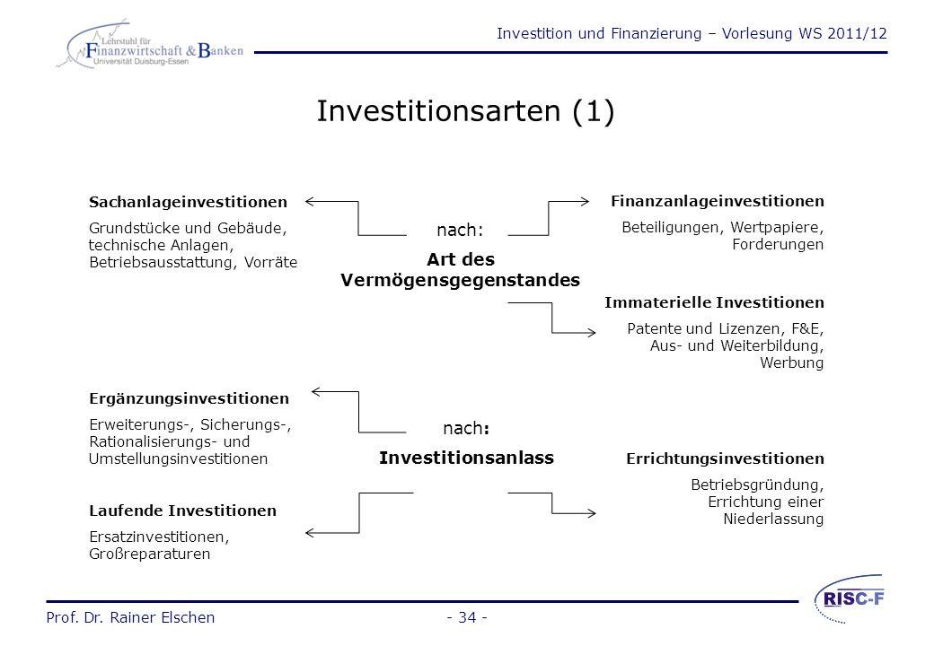 Investition und Finanzierung – Vorlesung WS 2011/12 Prof. Dr. Rainer Elschen- 33 - Zielsetzung Erhöhung des Unternehmenswertes (Shareholder Value) unt