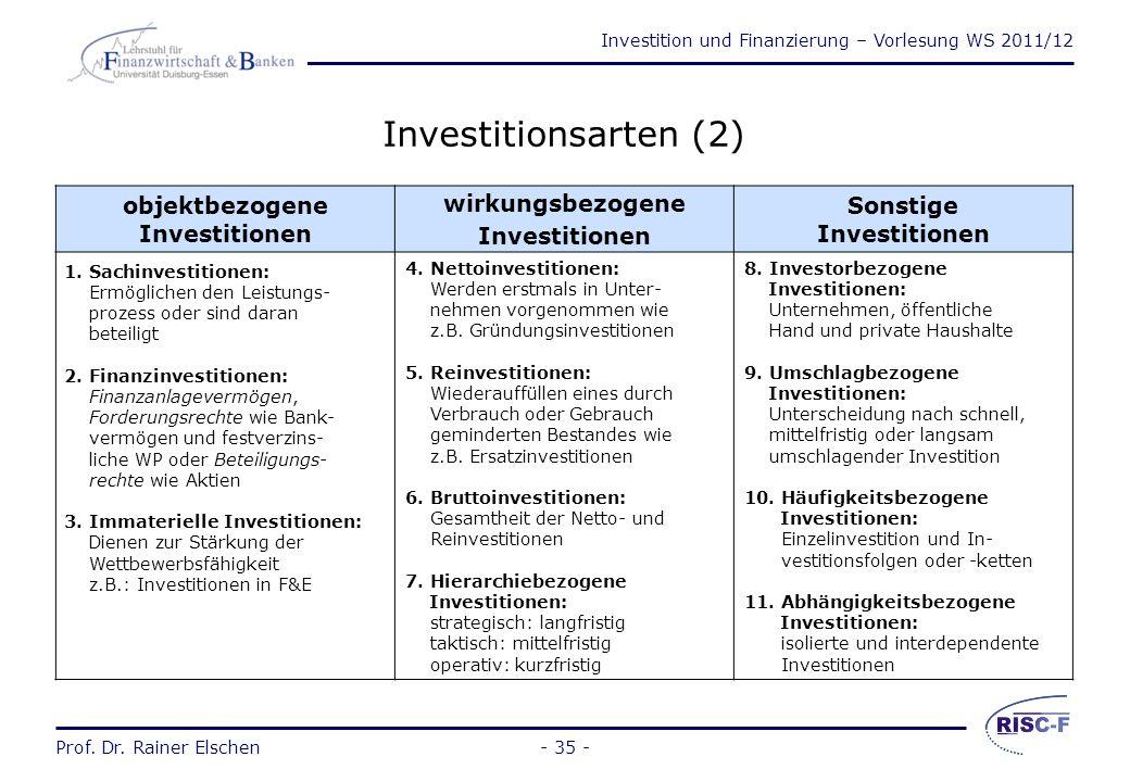 Investition und Finanzierung – Vorlesung WS 2011/12 Prof. Dr. Rainer Elschen Investitionsarten (1) - 34 - Sachanlageinvestitionen Grundstücke und Gebä