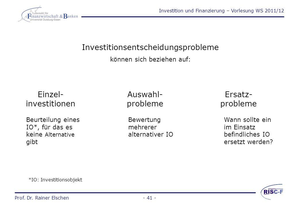 Investition und Finanzierung – Vorlesung WS 2011/12 Prof. Dr. Rainer Elschen Klassifikation von Entscheidungssituationen (1) Ja-Nein-Entscheidungen: E