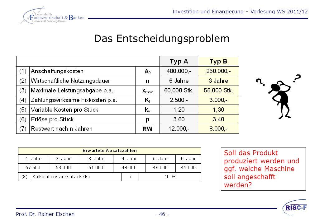 Investition und Finanzierung – Vorlesung WS 2011/12 Prof. Dr. Rainer Elschen- 45 - Statische Investitionsrechenverfahren Gemeinsamkeiten: –unzureichen