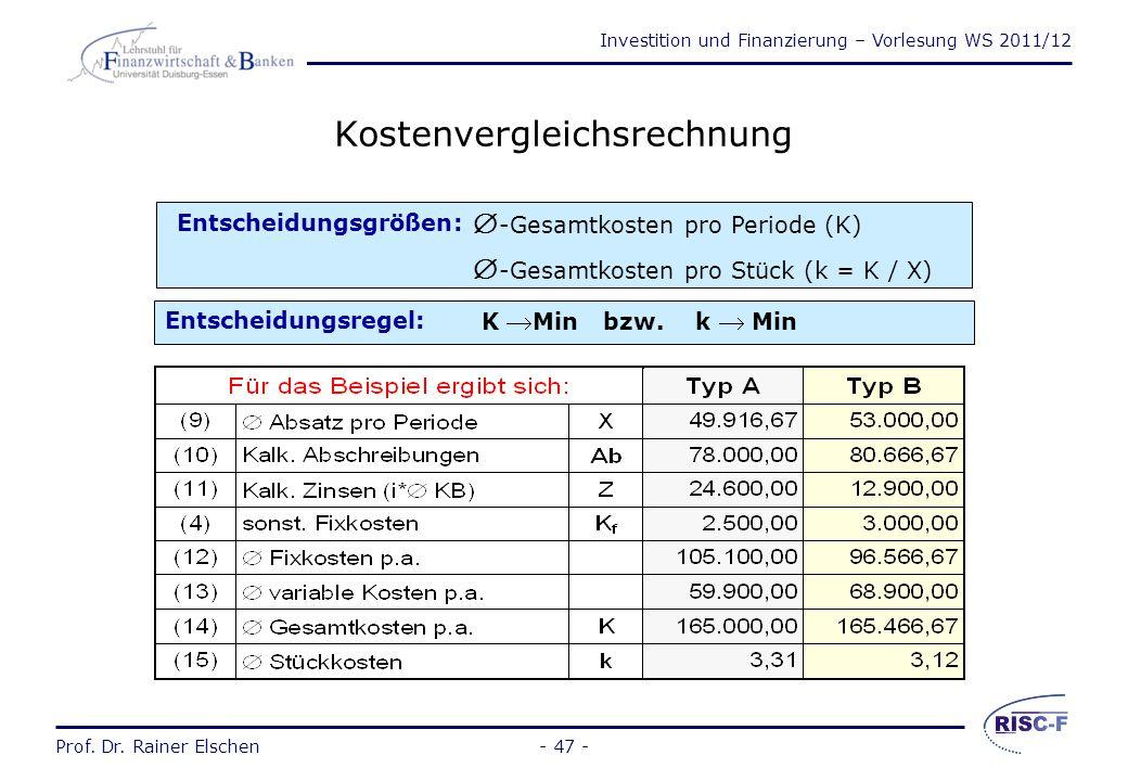 Investition und Finanzierung – Vorlesung WS 2011/12 Prof. Dr. Rainer Elschen- 46 - Das Entscheidungsproblem Soll das Produkt produziert werden und ggf