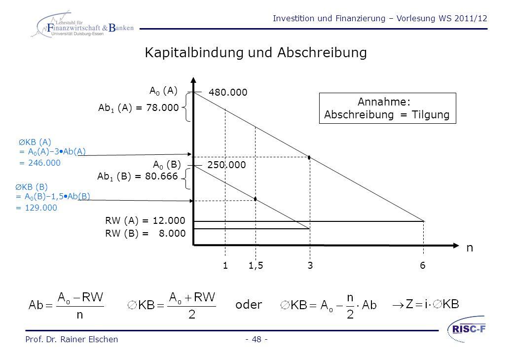 Investition und Finanzierung – Vorlesung WS 2011/12 Prof. Dr. Rainer Elschen- 47 - Kostenvergleichsrechnung K  Min bzw. k  Min Entscheidungsregel: 