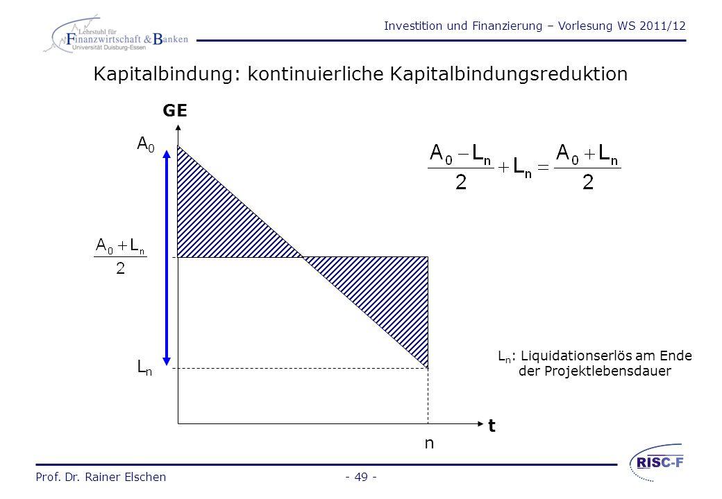 Investition und Finanzierung – Vorlesung WS 2011/12 Prof. Dr. Rainer Elschen- 48 - Kapitalbindung und Abschreibung 36 Ab 1 (A) = 78.000 Ab 1 (B) = 80.