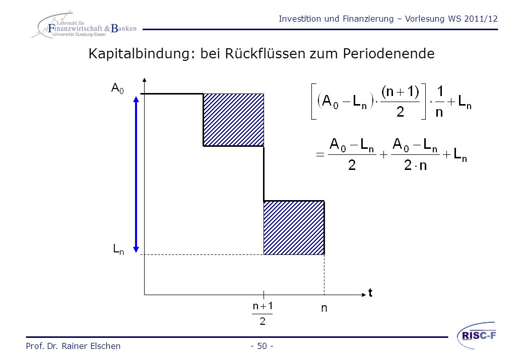 Investition und Finanzierung – Vorlesung WS 2011/12 Prof. Dr. Rainer Elschen- 49 - Kapitalbindung: kontinuierliche Kapitalbindungsreduktion LnLn A0A0