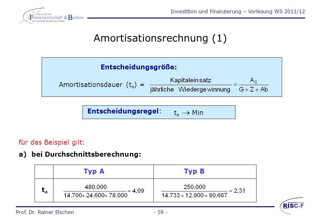 Investition und Finanzierung – Vorlesung WS 2011/12 Prof. Dr. Rainer Elschen- 58 - Beurteilung der Rentabilitätsvergleichsrechnung Die Rentabilitätsve
