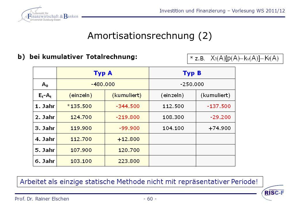 Investition und Finanzierung – Vorlesung WS 2011/12 Prof. Dr. Rainer Elschen- 59 - Amortisationsrechnung (1) Entscheidungsregel : t a  Min Entscheidu