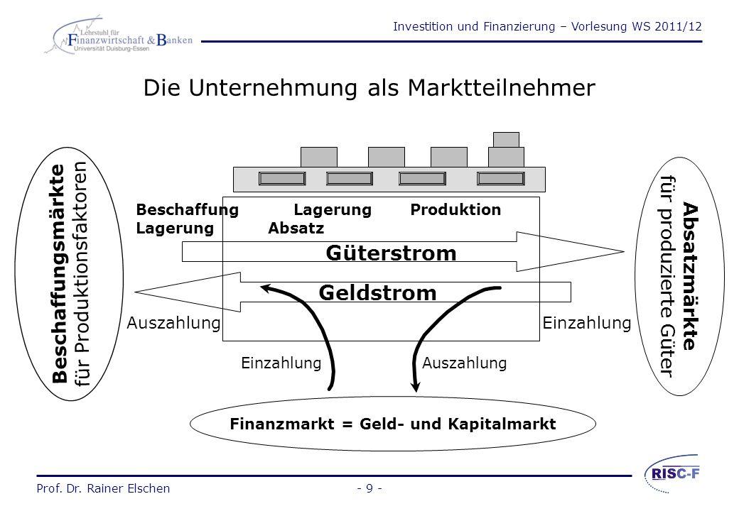 Investition und Finanzierung – Vorlesung WS 2011/12 Prof. Dr. Rainer Elschen- 8 - 1Grundlagen 1.1 Gegenstand und Grundprobleme