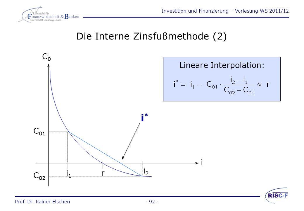 Investition und Finanzierung – Vorlesung WS 2011/12 Prof. Dr. Rainer Elschen- 91 - Die Interne Zinsfußmethode (1) Der Interne Zinsfuß entspricht dem Z