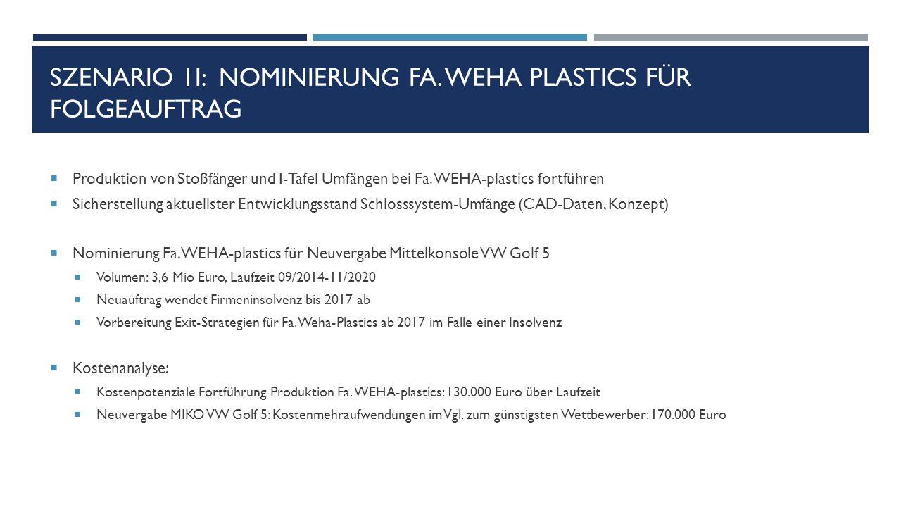 SZENARIO 1I: NOMINIERUNG FA. WEHA PLASTICS FÜR FOLGEAUFTRAG  Produktion von Stoßfänger und I-Tafel Umfängen bei Fa. WEHA-plastics fortführen  Sicher