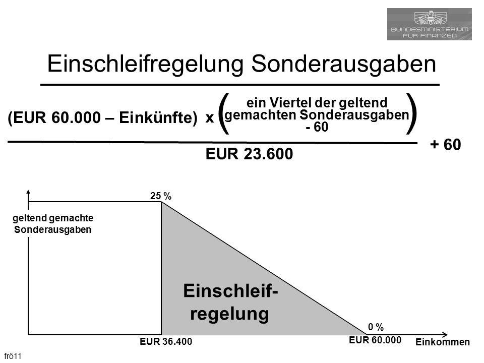frö11 Einschleifregelung Sonderausgaben (EUR 60.000 – Einkünfte) ein Viertel der geltend gemachten Sonderausgaben - 60 x EUR 23.600 Einschleif- regelu