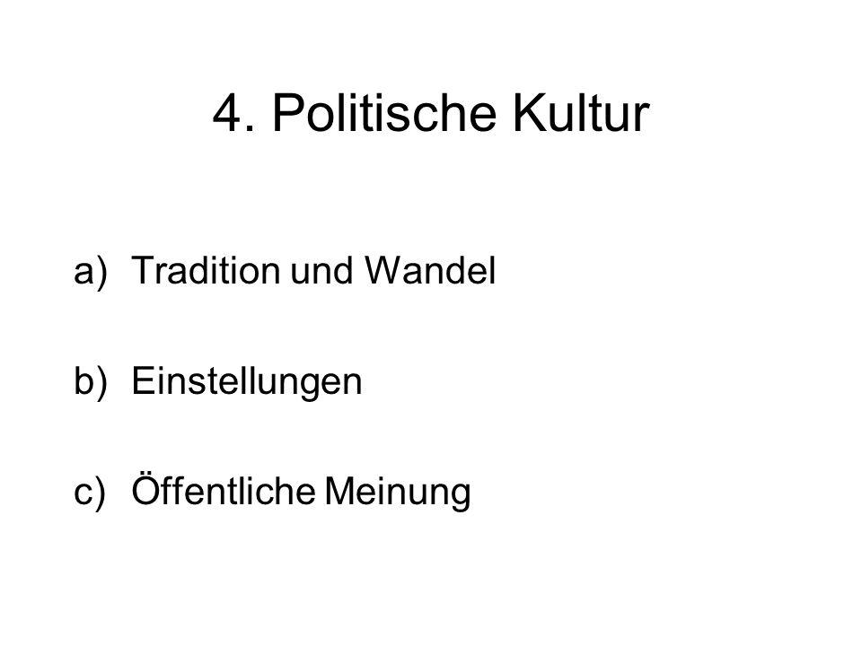 4. Politische Kultur a)Tradition und Wandel b)Einstellungen c)Öffentliche Meinung