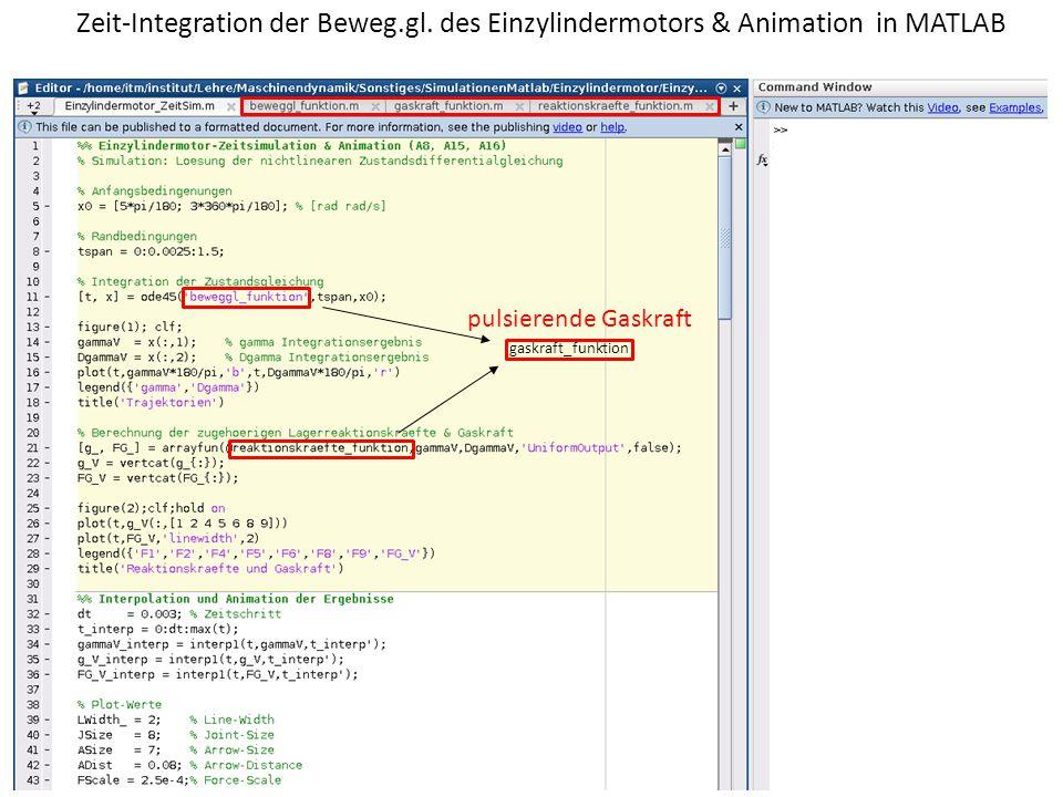 Zeit-Integration der Beweg.gl. des Einzylindermotors & Animation in MATLAB pulsierende Gaskraft gaskraft_funktion