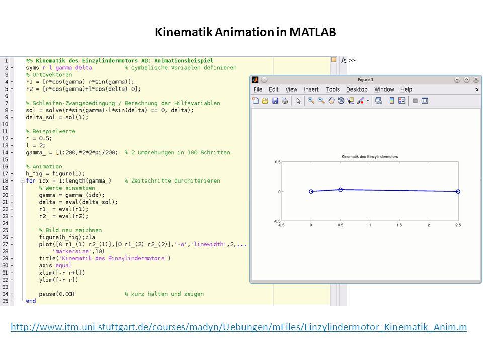 Kinematik Animation in MATLAB http://www.itm.uni-stuttgart.de/courses/madyn/Uebungen/mFiles/Einzylindermotor_Kinematik_Anim.m