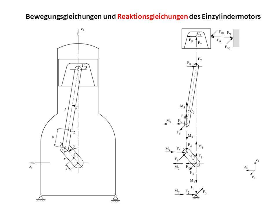 Bewegungsgleichungen und Reaktionsgleichungen des Einzylindermotors
