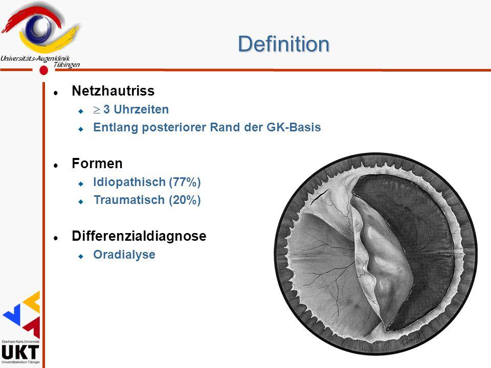 Definition l Netzhautriss u  3 Uhrzeiten u Entlang posteriorer Rand der GK-Basis l Formen u Idiopathisch (77%) u Traumatisch (20%) l Differenzialdiag