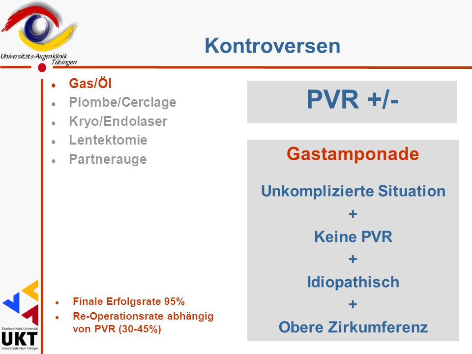 Kontroversen PVR +/- l Gas/Öl l Plombe/Cerclage l Kryo/Endolaser l Lentektomie l Partnerauge Gastamponade Unkomplizierte Situation + Keine PVR + Idiop
