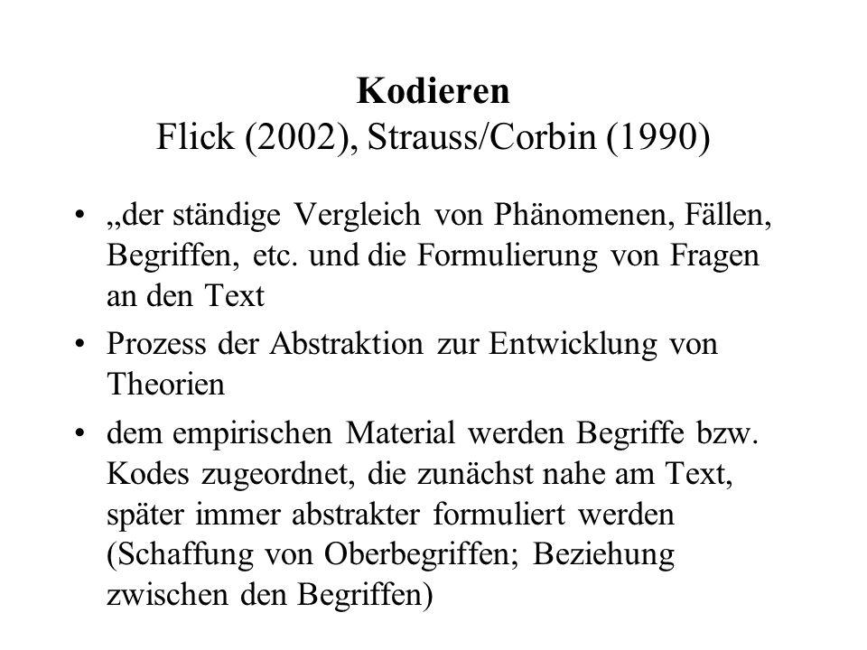 """Kodieren Flick (2002), Strauss/Corbin (1990) """"der ständige Vergleich von Phänomenen, Fällen, Begriffen, etc."""