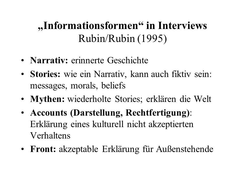 Checkliste zur Auswahl und Bewertung eines Interpretationsverfahrens: Flick (2002) 1.