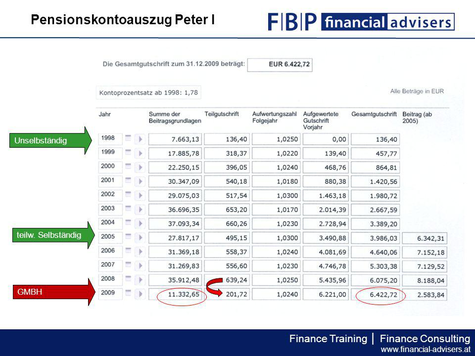 Finance Training │ Finance Consulting www.financial-advisers.at Pensionskontoauszug Peter I Unselbständig teilw.