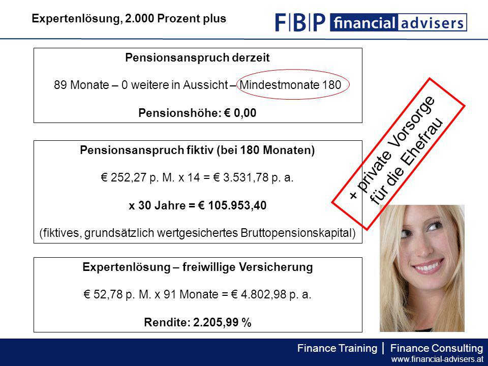Finance Training │ Finance Consulting www.financial-advisers.at Expertenlösung, 2.000 Prozent plus Pensionsanspruch fiktiv (bei 180 Monaten) € 252,27