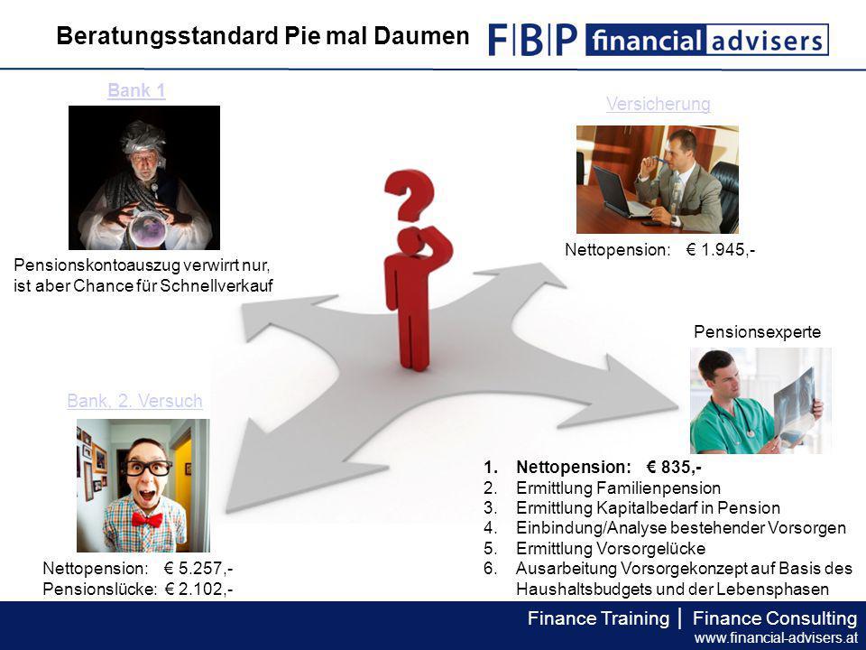 Finance Training │ Finance Consulting www.financial-advisers.at Quelle: www.strategieteam.at Was sagt die Bank?
