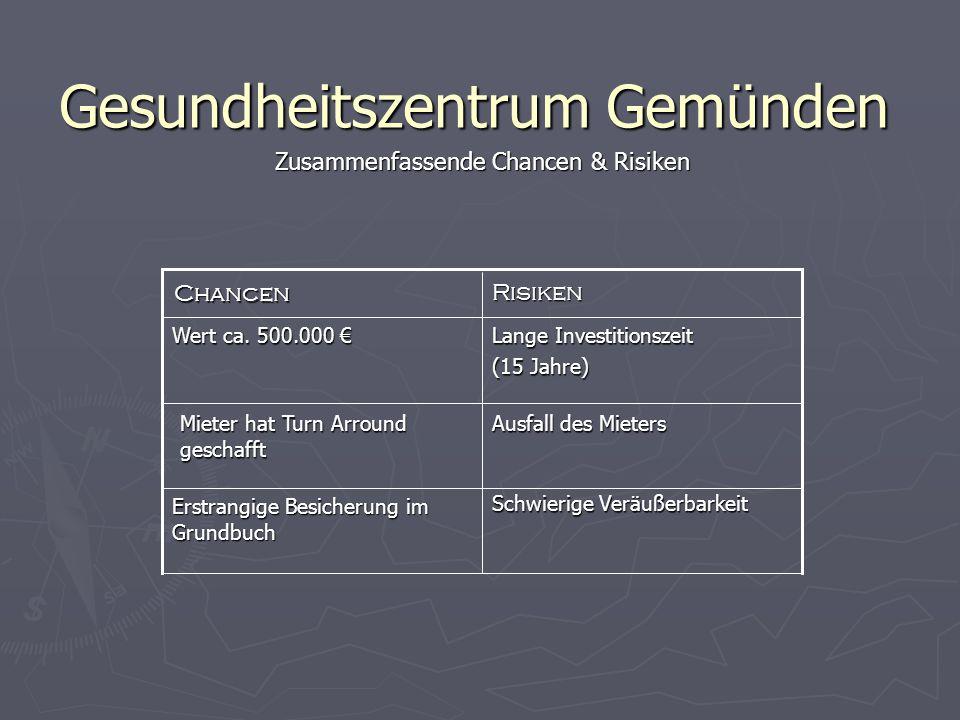 Gesundheitszentrum Gemünden Zusammenfassende Chancen & Risiken Lange Investitionszeit (15 Jahre) Erstrangige Besicherung im Grundbuch Schwierige Veräußerbarkeit Ausfall des Mieters Wert ca.