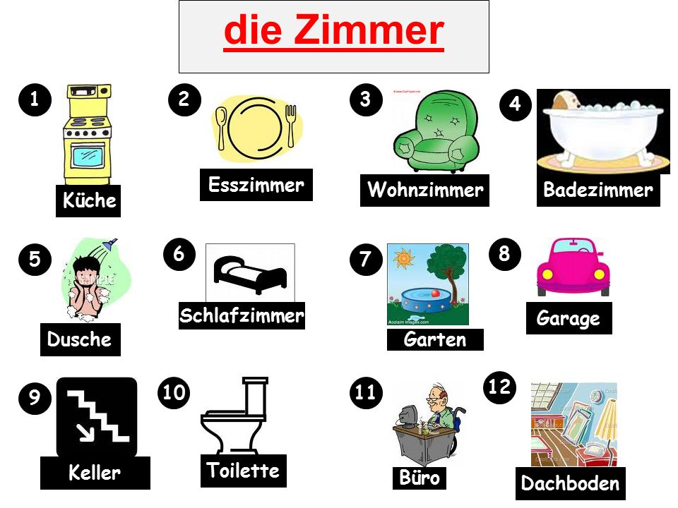 Übung 1b b.Küche / Herd / Spülmaschine c. Wohnzimmer / Fernseher / Sofa d.