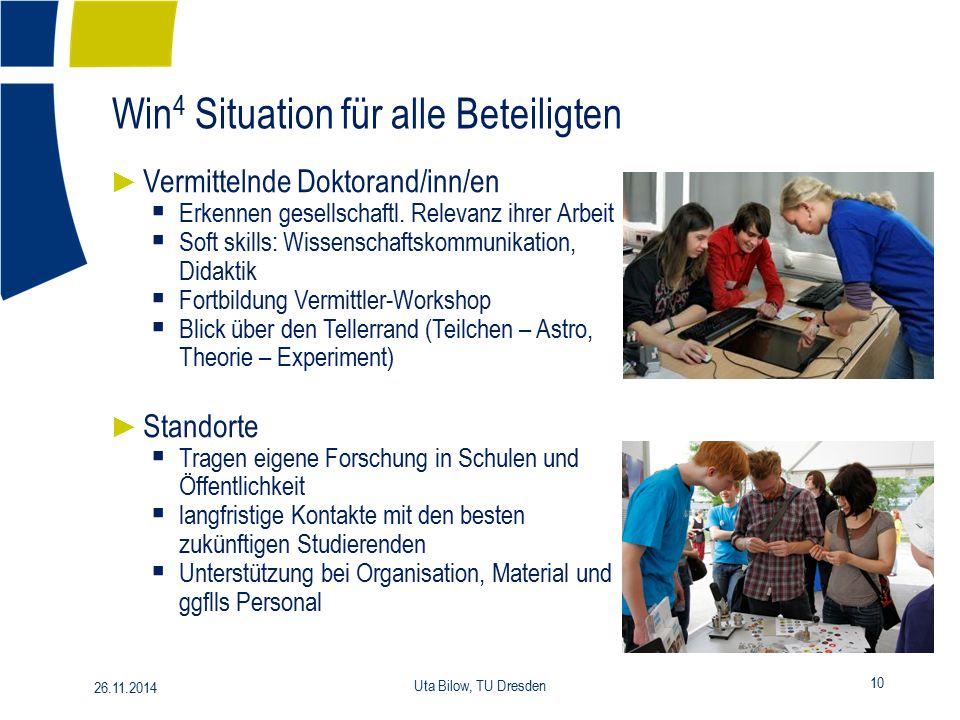 Win 4 Situation für alle Beteiligten 10 26.11.2014 Uta Bilow, TU Dresden ► Vermittelnde Doktorand/inn/en  Erkennen gesellschaftl. Relevanz ihrer Arbe