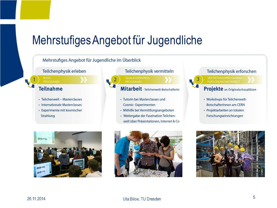 Mehrstufiges Angebot für Jugendliche 26.11.2014 Uta Bilow, TU Dresden 5