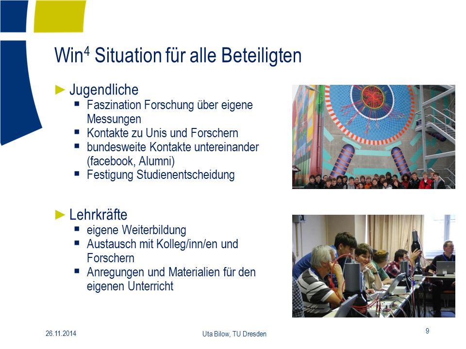 Win 4 Situation für alle Beteiligten 9 26.11.2014 Uta Bilow, TU Dresden ► Jugendliche  Faszination Forschung über eigene Messungen  Kontakte zu Unis