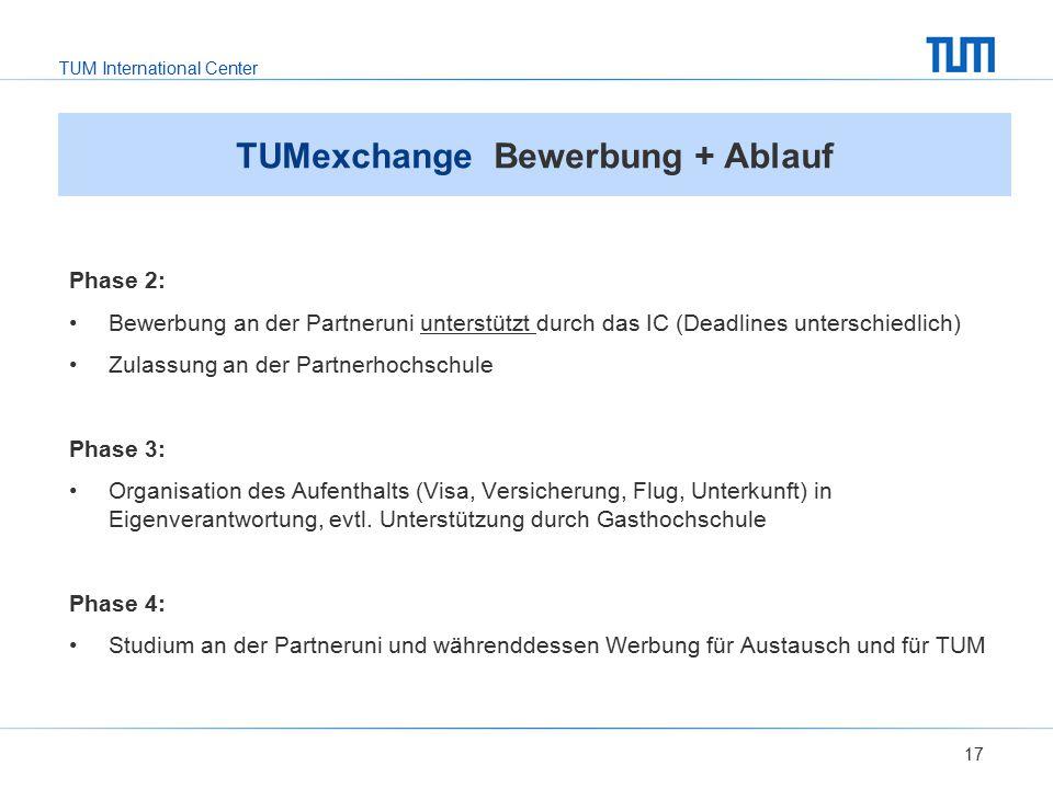 TUM International Center 17 TUMexchange Bewerbung + Ablauf Phase 2: Bewerbung an der Partneruni unterstützt durch das IC (Deadlines unterschiedlich) Z