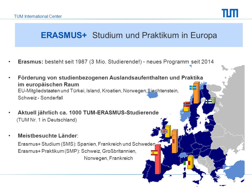 TUM International Center 5 ERASMUS+ Studium und Praktikum in Europa