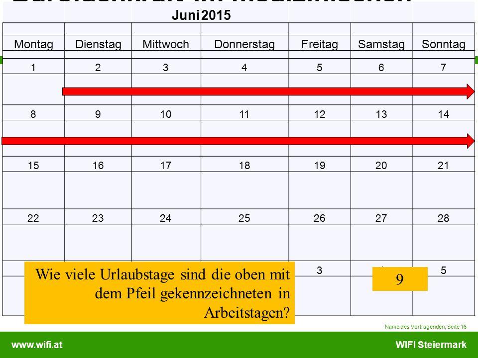 www.wifi.atWIFI Steiermark Bürofachkraft im medizinischen Bereich Patientenaufnahme Name des Vortragenden, Seite 16 Juni2015 MontagDienstagMittwochDon