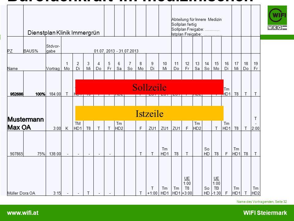www.wifi.atWIFI Steiermark Bürofachkraft im medizinischen Bereich Patientenaufnahme Name des Vortragenden, Seite 32 Dienstplan Klinik Immergrün Abteil
