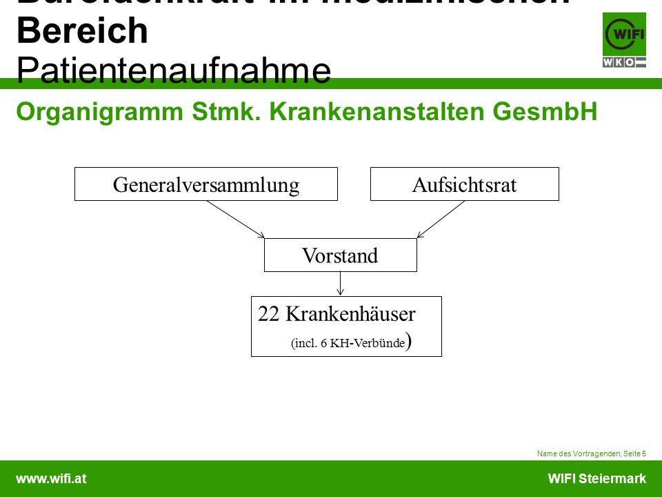 www.wifi.atWIFI Steiermark Bürofachkraft im medizinischen Bereich Patientenaufnahme Organigramm Stmk. Krankenanstalten GesmbH Name des Vortragenden, S