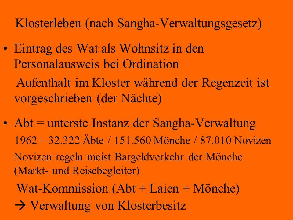 Klosterleben (nach Sangha-Verwaltungsgesetz) Eintrag des Wat als Wohnsitz in den Personalausweis bei Ordination Aufenthalt im Kloster während der Rege