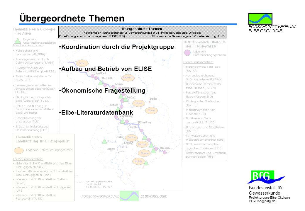 Bundesanstalt für Gewässerkunde Projektgruppe Elbe-Ökologie PG-Elbe@bafg.de Übergeordnete Themen Koordination durch die Projektgruppe Aufbau und Betrieb von ELISE Ökonomische Fragestellung Elbe-Literaturdatenbank