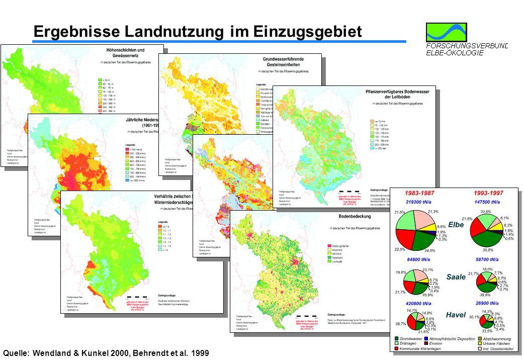 Bundesanstalt für Gewässerkunde Projektgruppe Elbe-Ökologie PG-Elbe@bafg.de Ergebnisse Landnutzung im Einzugsgebiet Quelle: Wendland & Kunkel 2000, Behrendt et al.
