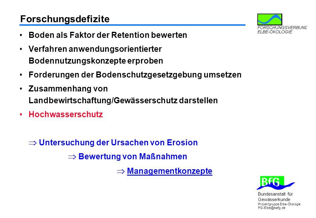 Bundesanstalt für Gewässerkunde Projektgruppe Elbe-Ökologie PG-Elbe@bafg.de Forschungsdefizite Boden als Faktor der Retention bewerten Verfahren anwen