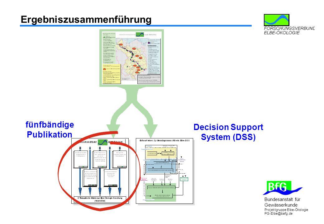 Bundesanstalt für Gewässerkunde Projektgruppe Elbe-Ökologie PG-Elbe@bafg.de Ergebniszusammenführung fünfbändige Publikation Decision Support System (D