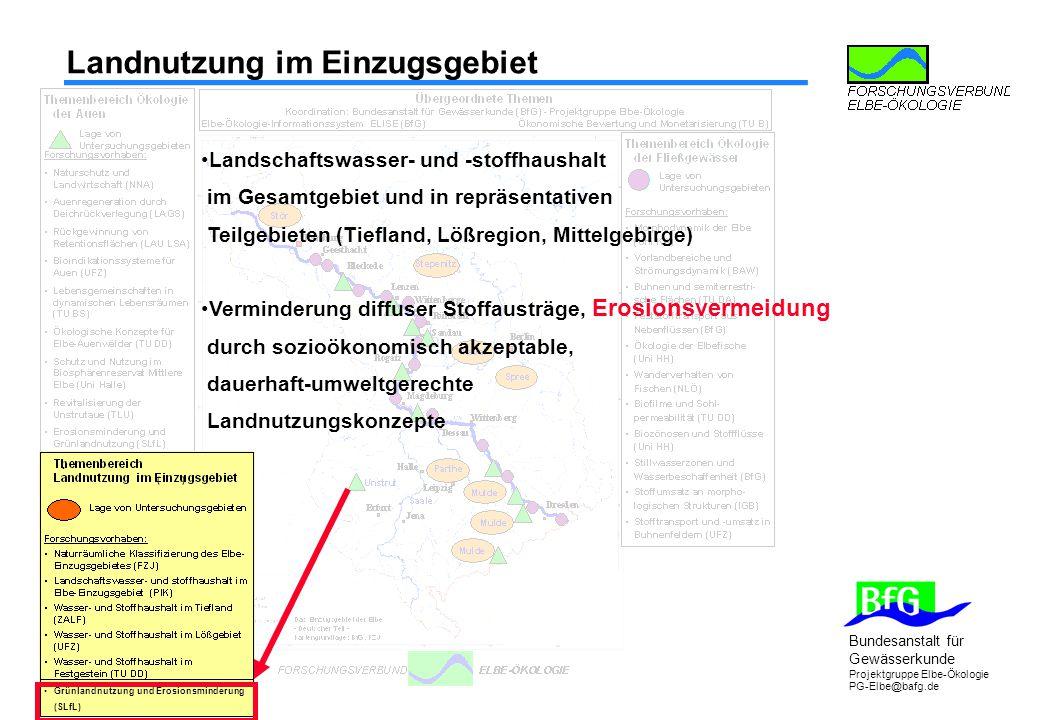 Bundesanstalt für Gewässerkunde Projektgruppe Elbe-Ökologie PG-Elbe@bafg.de Landnutzung im Einzugsgebiet Landschaftswasser- und -stoffhaushalt im Gesamtgebiet und in repräsentativen Teilgebieten (Tiefland, Lößregion, Mittelgebirge) Verminderung diffuser Stoffausträge, Erosionsvermeidung durch sozioökonomisch akzeptable, dauerhaft-umweltgerechte Landnutzungskonzepte Grünlandnutzung und Erosionsminderung (SLfL) ()