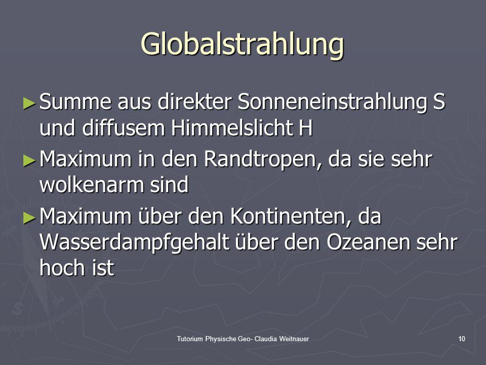 Tutorium Physische Geo- Claudia Weitnauer10 Globalstrahlung ► Summe aus direkter Sonneneinstrahlung S und diffusem Himmelslicht H ► Maximum in den Ran