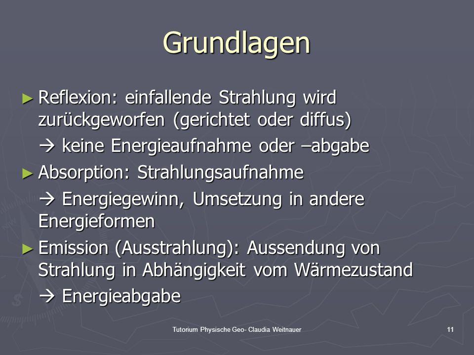 Tutorium Physische Geo- Claudia Weitnauer11 Grundlagen ► Reflexion: einfallende Strahlung wird zurückgeworfen (gerichtet oder diffus)  keine Energiea