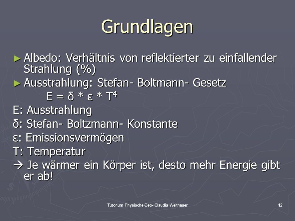Tutorium Physische Geo- Claudia Weitnauer12 Grundlagen ► Albedo: Verhältnis von reflektierter zu einfallender Strahlung (%) ► Ausstrahlung: Stefan- Bo