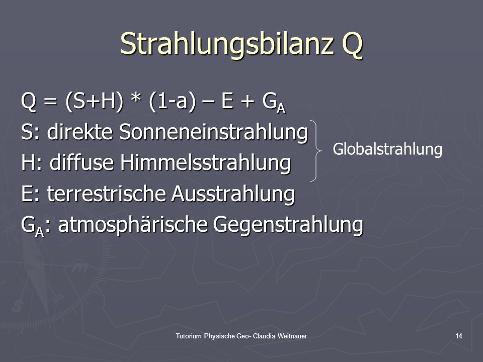 Tutorium Physische Geo- Claudia Weitnauer14 Strahlungsbilanz Q Q = (S+H) * (1-a) – E + G A S: direkte Sonneneinstrahlung H: diffuse Himmelsstrahlung E: terrestrische Ausstrahlung G A : atmosphärische Gegenstrahlung Globalstrahlung