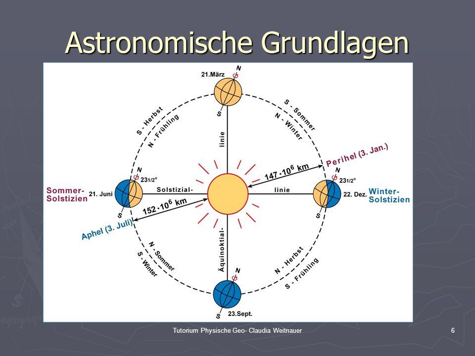 Tutorium Physische Geo- Claudia Weitnauer6 Astronomische Grundlagen
