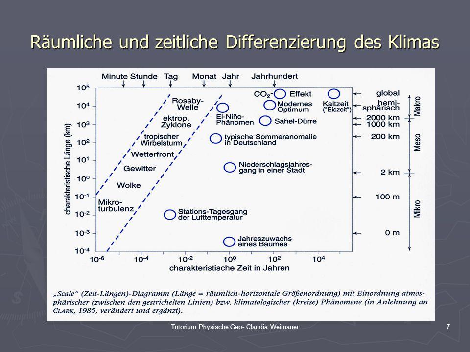 Tutorium Physische Geo- Claudia Weitnauer7 Räumliche und zeitliche Differenzierung des Klimas